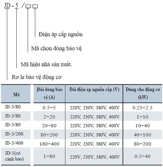 mã chint JD-5