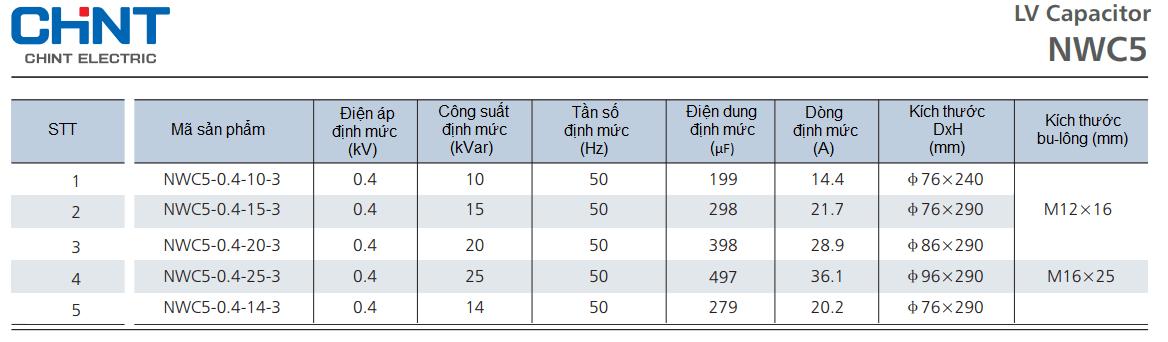 thông số tụ bù hạ thế NWC5