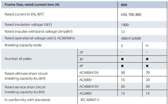 cb khối chint mccb nxm thông số